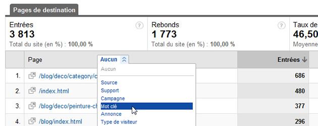 Analytics : pages de destination