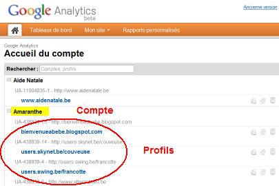 comptes-profils-ga