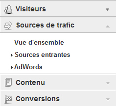 Menus dans Google Analytics